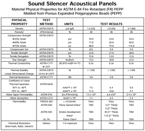 Sound_Silencer_Misc._Test_Data